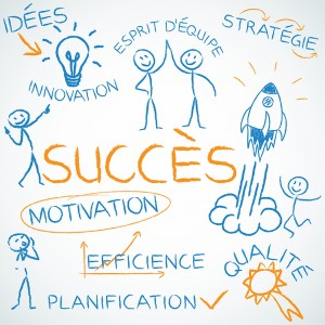 Succès, efficience, planification, idées, stratégies