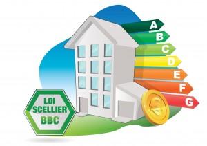 Pictogramme d'un immeuble accompagné d'un bilan énergétique